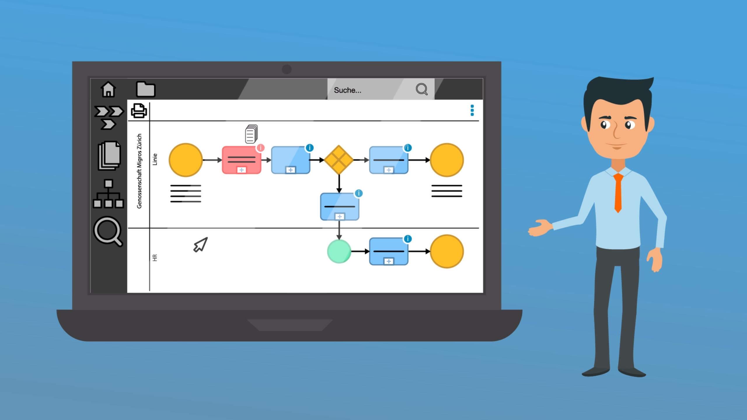 Illustration Prozessmanagementsystem Migros